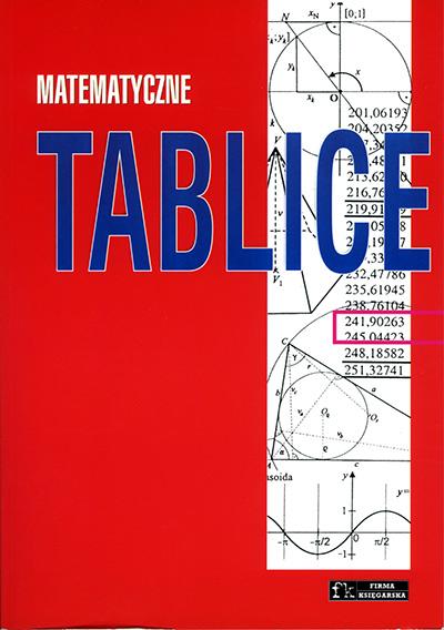tablice matematyczne matura pdf
